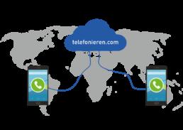 telefonieren.com verbindet
