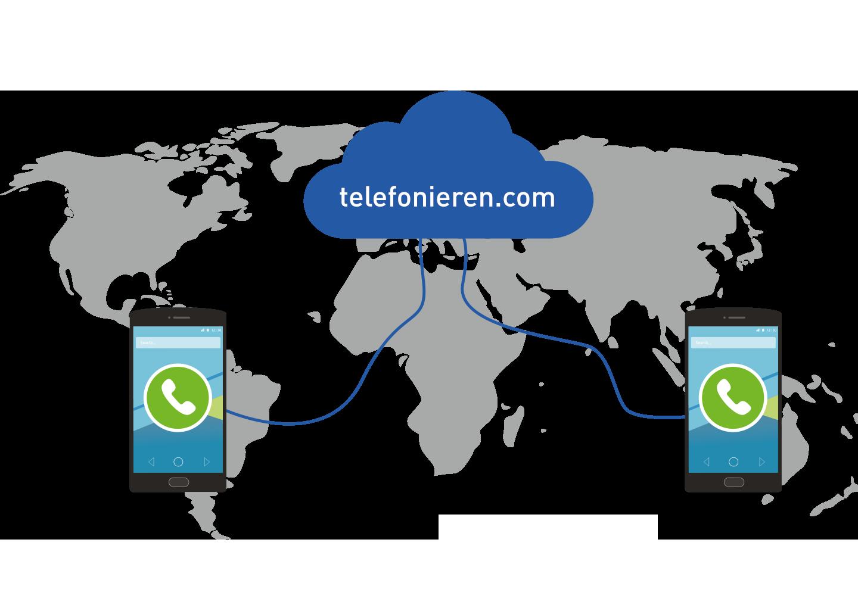 Wie Funktionierts Telefonieren Com